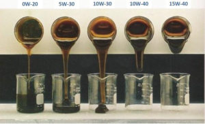 Что такое вязкость моторного масла